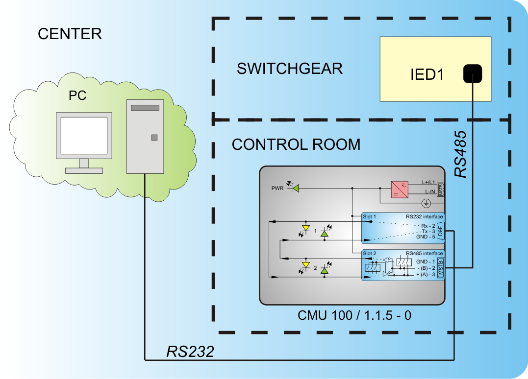 RS485 to 2x RS232 converter and star coupler