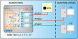 RS232 to 2x RS232-fallback switch-application